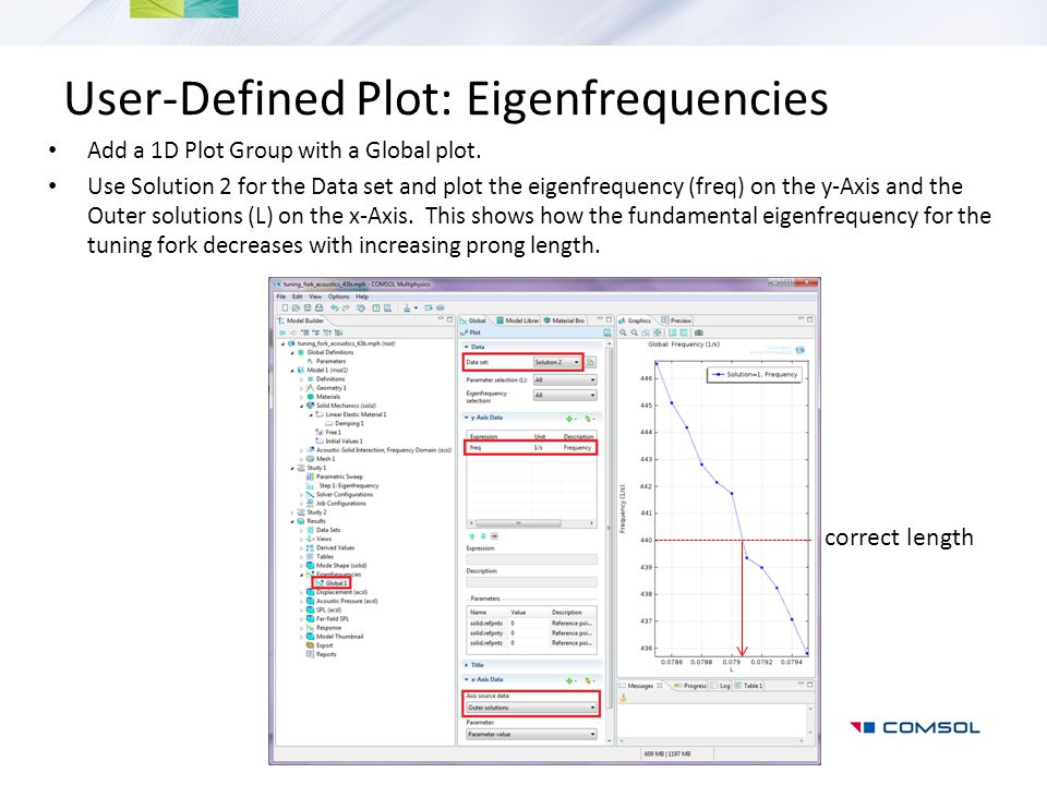User-Defined Plot: Eigenfrequencies Add a 1D Plot Group with a Global plot. Use Solution 2 for the Data set and plot the eigenfrequency (freq) on the
