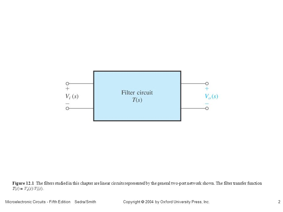 Microelectronic Circuits - Fifth Edition Sedra/Smith2 Copyright 2004 by Oxford University Press, Inc.
