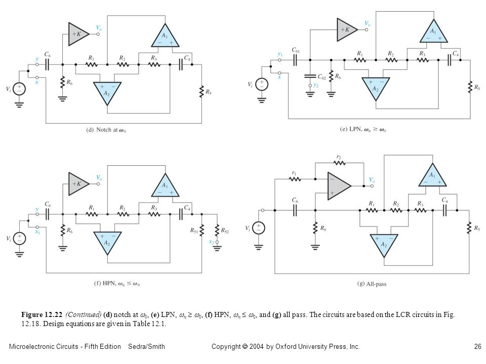 Microelectronic Circuits - Fifth Edition Sedra/Smith26 Copyright 2004 by Oxford University Press, Inc. Figure 12.22 (Continued) (d) notch at 0, (e) LP