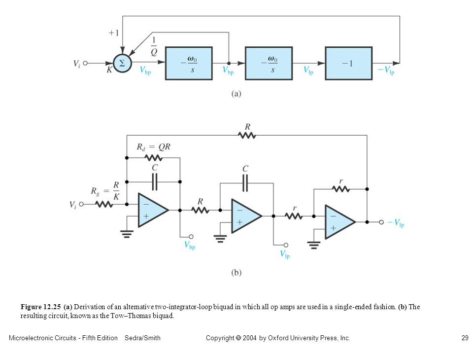 Microelectronic Circuits - Fifth Edition Sedra/Smith29 Copyright 2004 by Oxford University Press, Inc. Figure 12.25 (a) Derivation of an alternative t