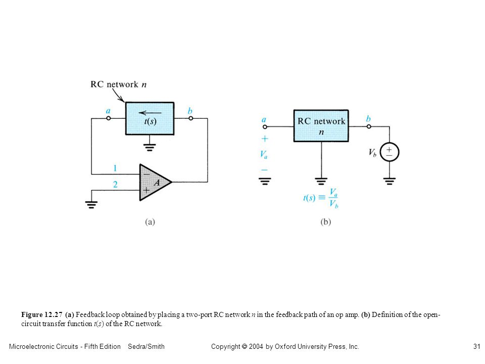 Microelectronic Circuits - Fifth Edition Sedra/Smith31 Copyright 2004 by Oxford University Press, Inc.