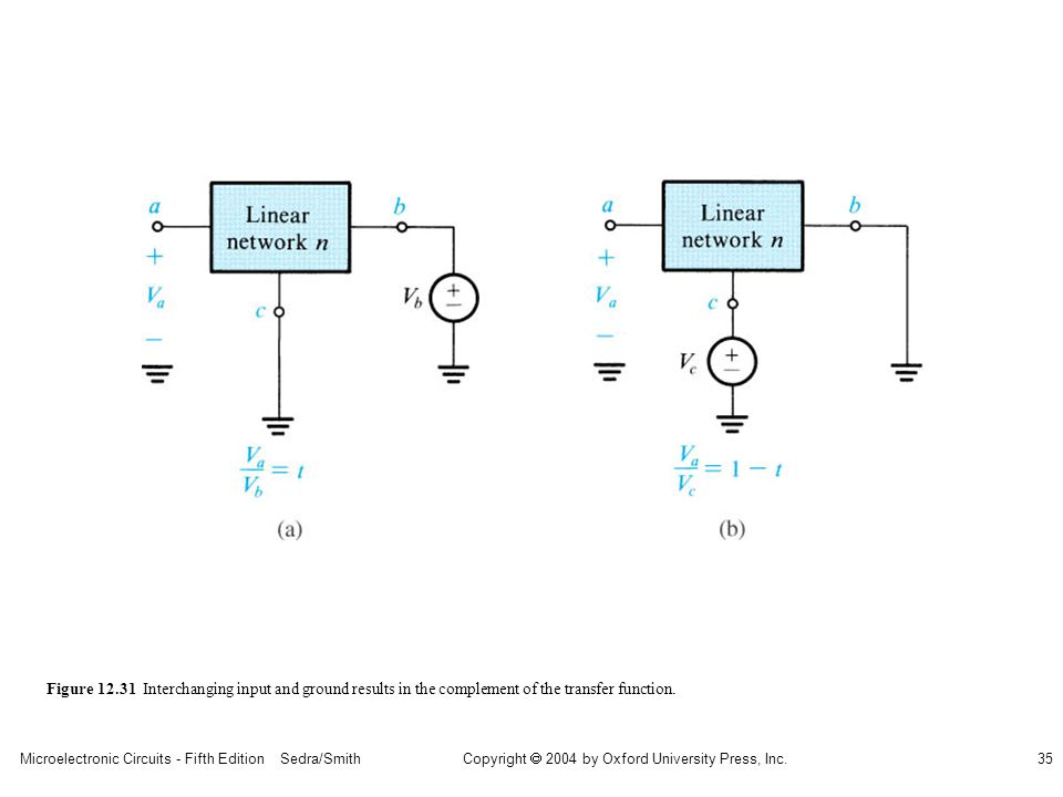 Microelectronic Circuits - Fifth Edition Sedra/Smith35 Copyright 2004 by Oxford University Press, Inc. Figure 12.31 Interchanging input and ground res