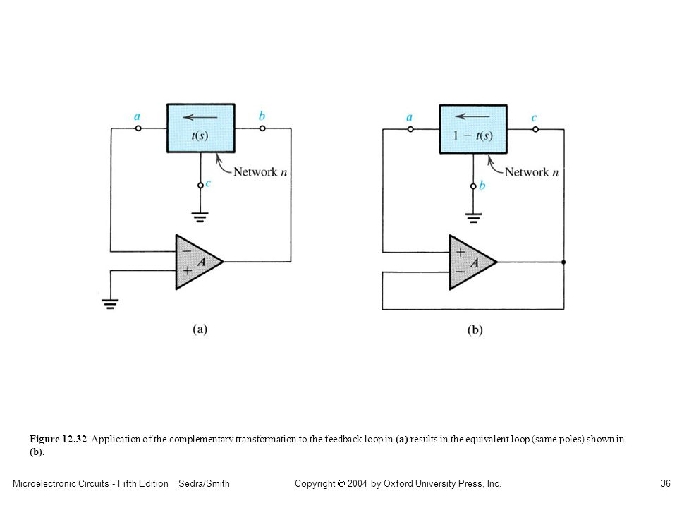 Microelectronic Circuits - Fifth Edition Sedra/Smith36 Copyright 2004 by Oxford University Press, Inc. Figure 12.32 Application of the complementary t