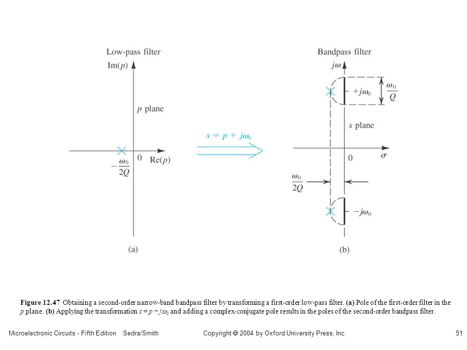 Microelectronic Circuits - Fifth Edition Sedra/Smith51 Copyright 2004 by Oxford University Press, Inc.