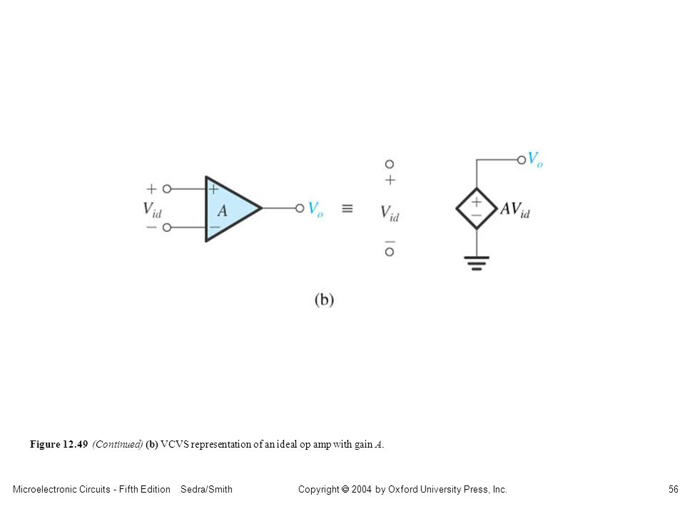 Microelectronic Circuits - Fifth Edition Sedra/Smith56 Copyright 2004 by Oxford University Press, Inc. Figure 12.49 (Continued) (b) VCVS representatio