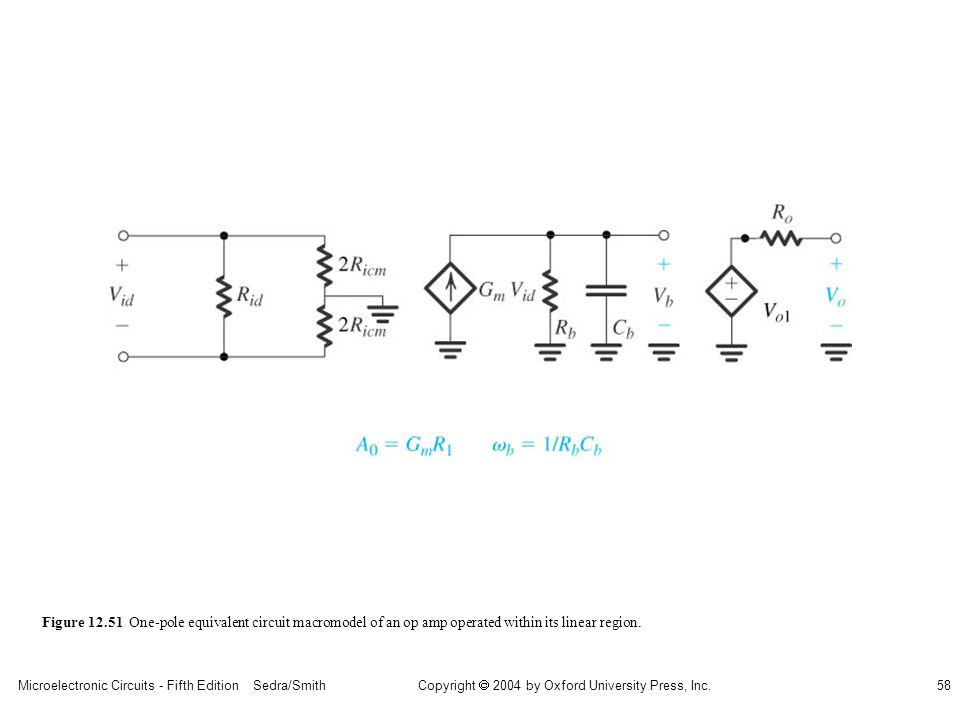 Microelectronic Circuits - Fifth Edition Sedra/Smith58 Copyright 2004 by Oxford University Press, Inc. Figure 12.51 One-pole equivalent circuit macrom