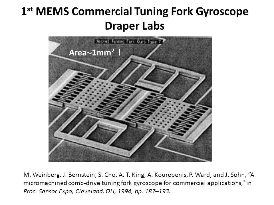 1 st MEMS Commercial Tuning Fork Gyroscope Draper Labs M.