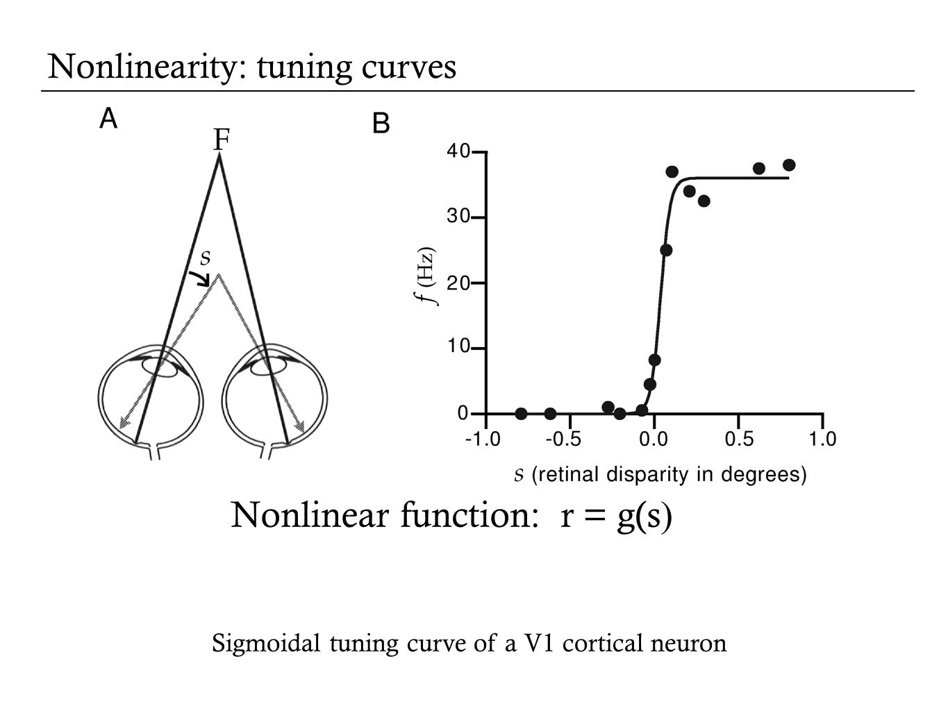 Nonlinearity: tuning curves Sigmoidal tuning curve of a V1 cortical neuron Nonlinear function: r = g(s Hand reaching direction
