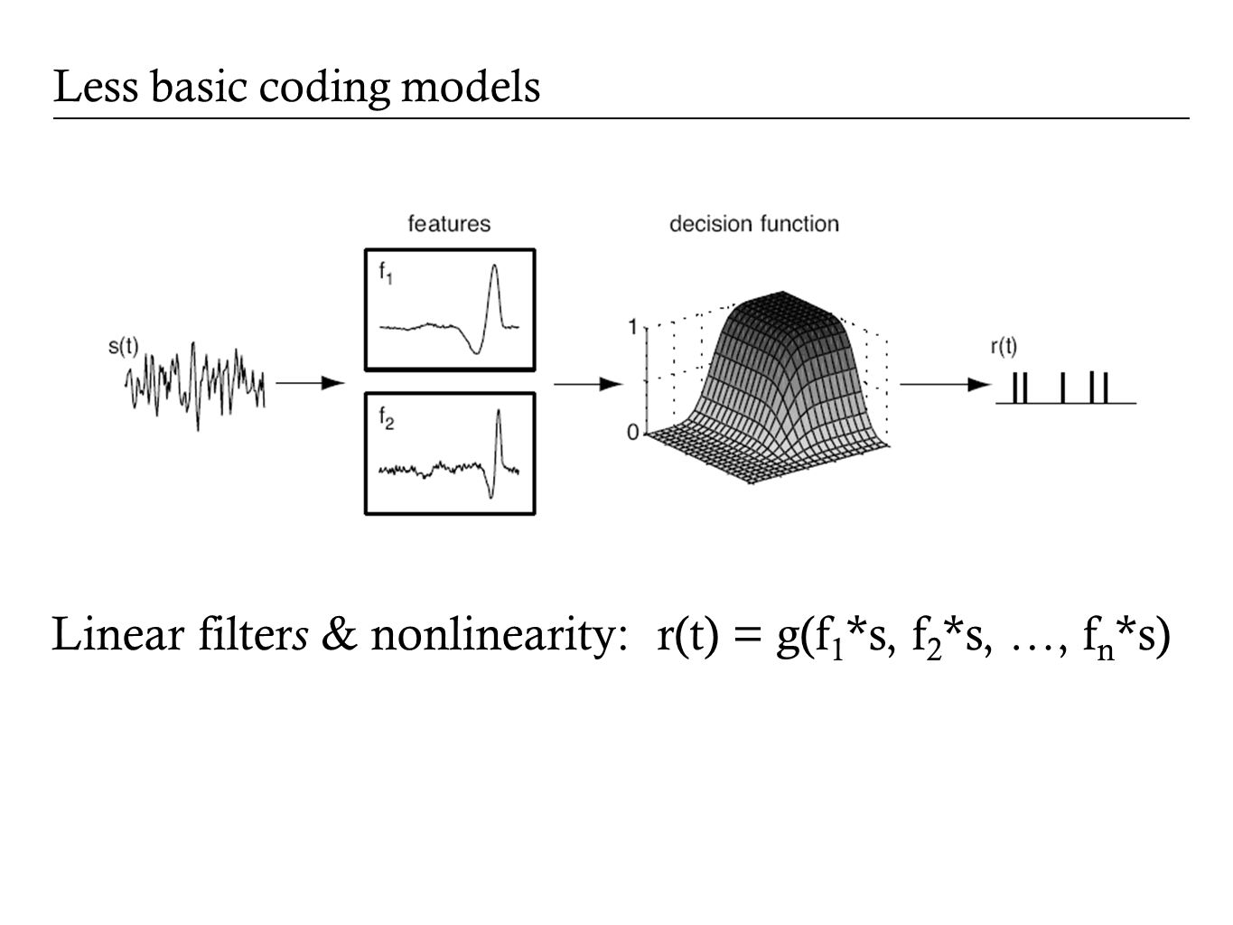 Less basic coding models Linear filter s & nonlinearity: r(t) = g(f 1 *s, f 2 *s, …, f n *s)