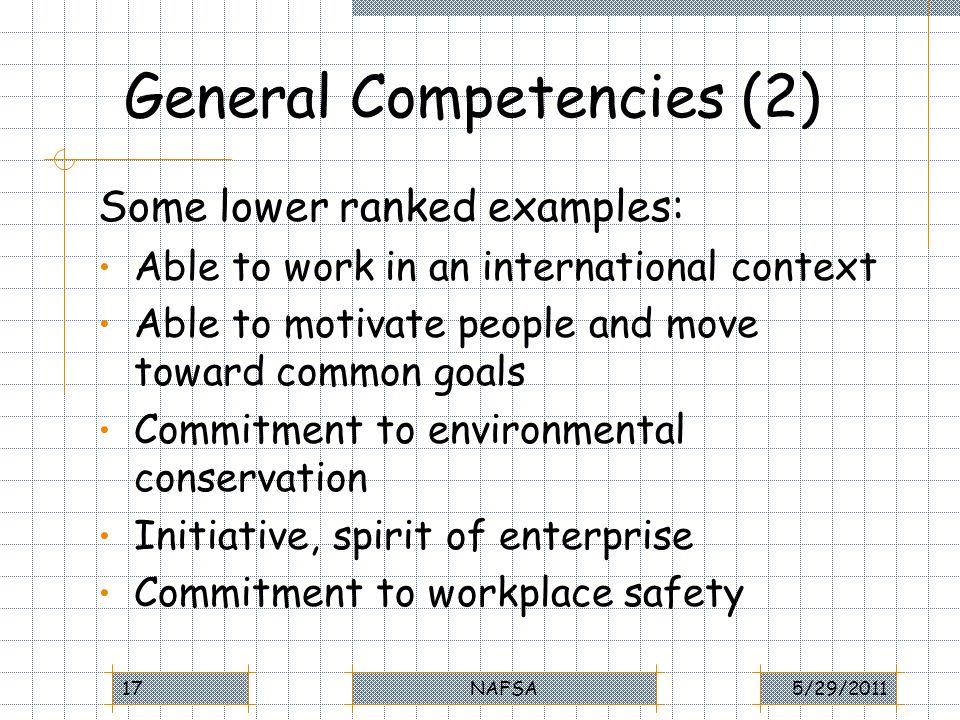 General Competencies (2) Some lower ranked examples: Able to work in an international context Able to motivate people and move toward common goals Commitment to environmental conservation Initiative, spirit of enterprise Commitment to workplace safety 5/29/2011NAFSA17