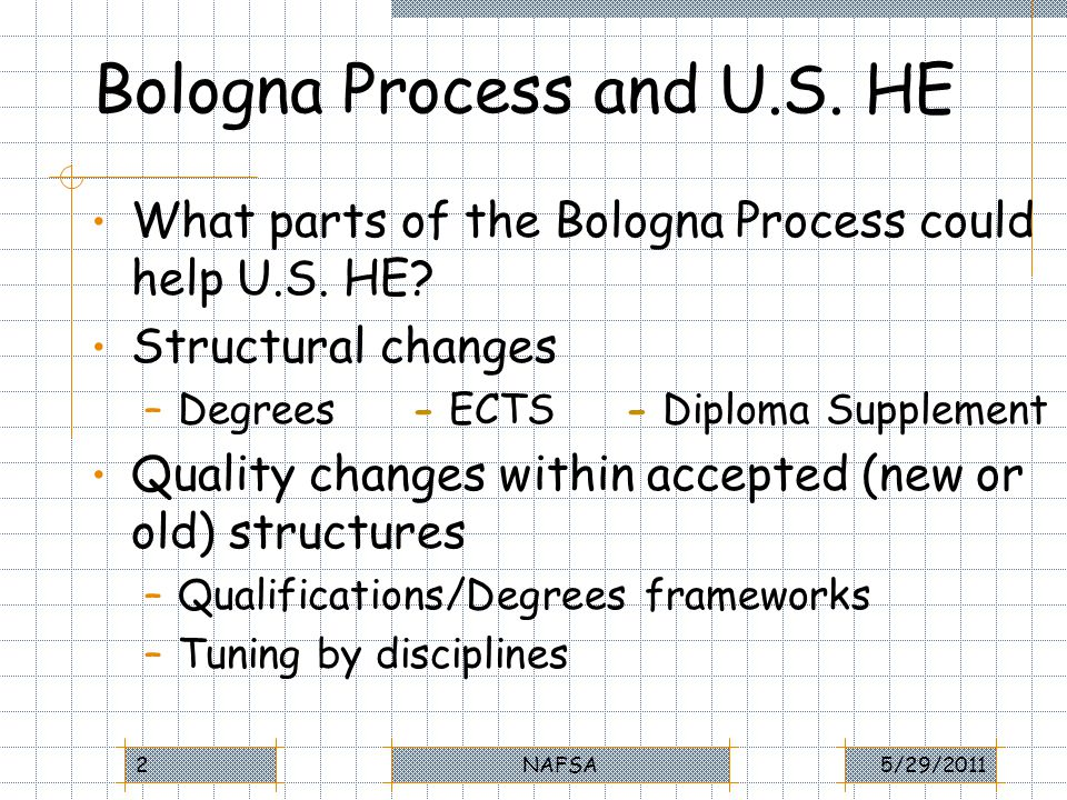 Bologna Process and U.S. HE What parts of the Bologna Process could help U.S.