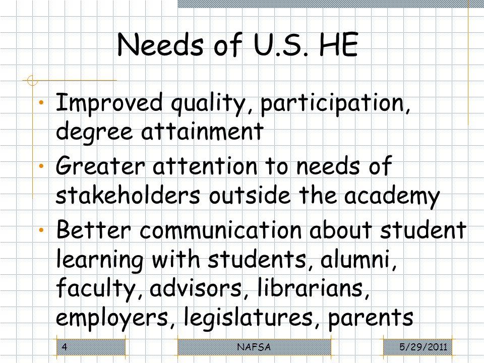 Needs of U.S.