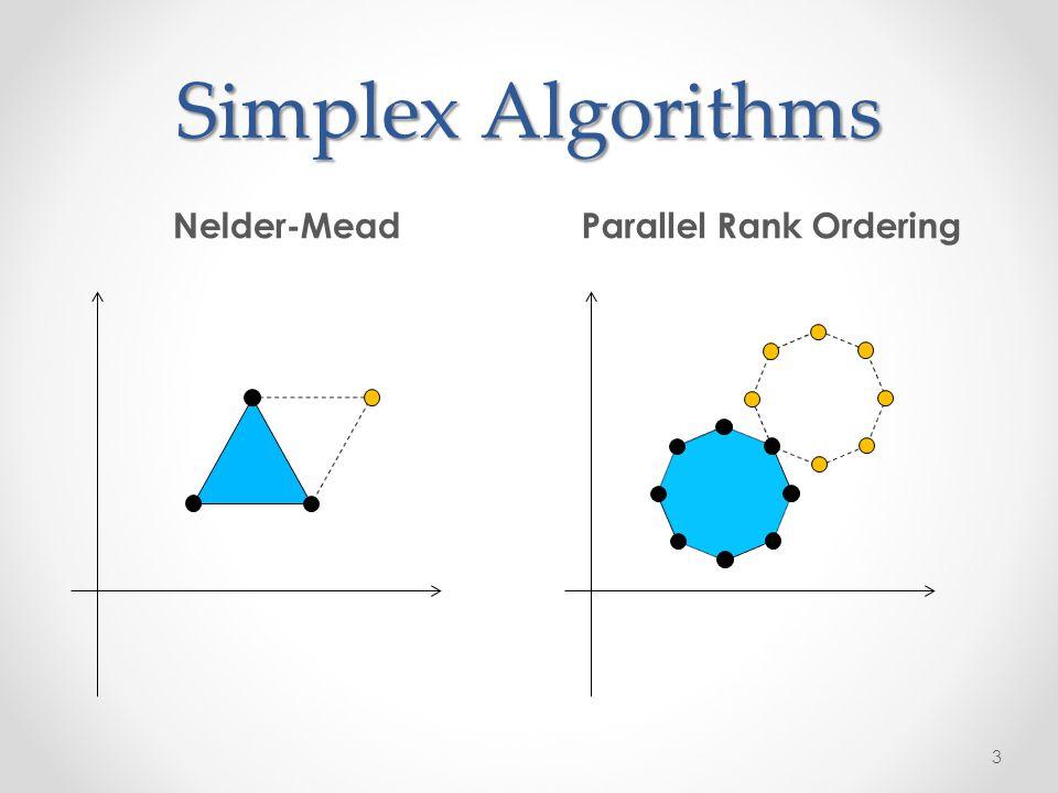 Simplex Algorithms Nelder-MeadParallel Rank Ordering 3