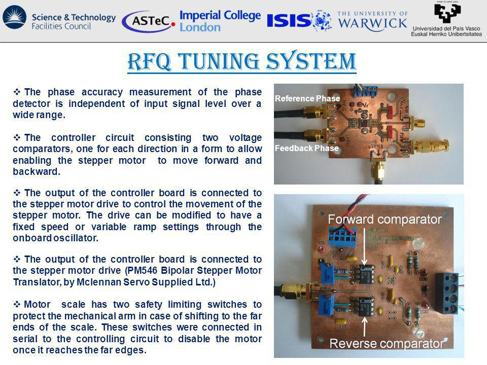 RFQ Tuning System Corresponding frequency shift been correlated to the rise in the temperature of the cold model RFQ The relation of the resonant frequency against the RFQ body temperature feeding the 60W RF power without using our tuning system is presented.