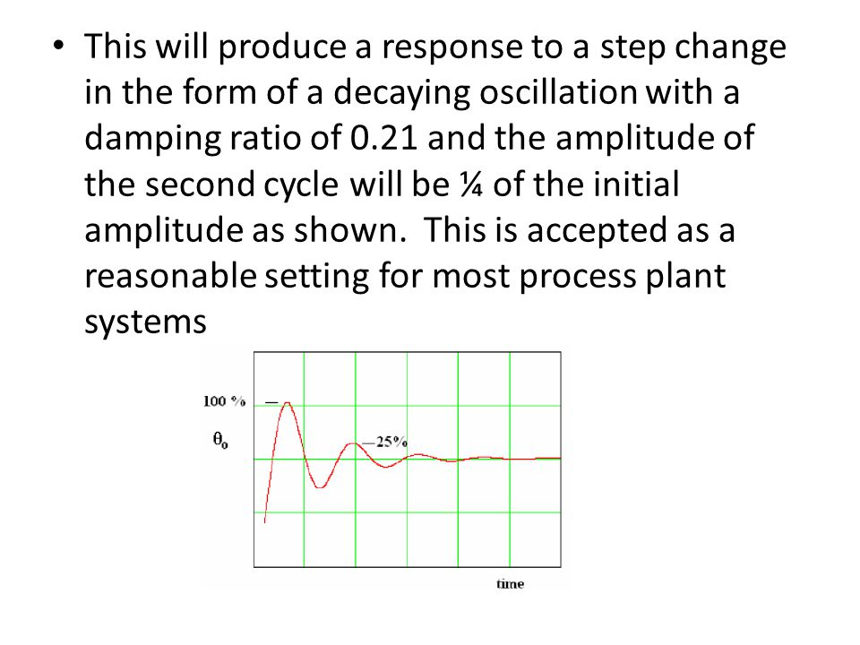 This will produce a response to a step change in the form of a decaying oscillation with a damping ratio of 0.21 and the amplitude of the second cycle
