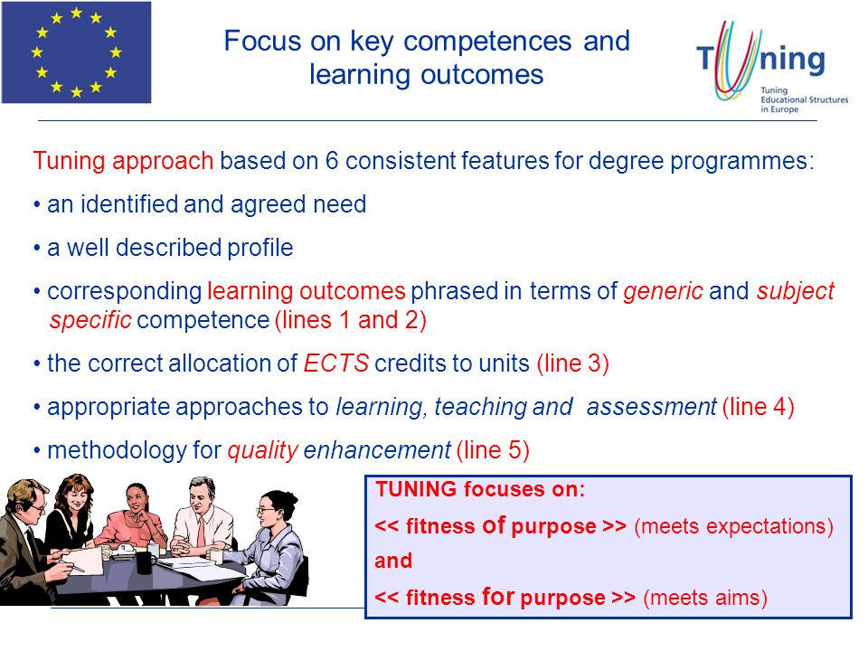 Tuning approach based on 6 consistent features for degree programmes: an identified and agreed need a well described profile corresponding learning ou