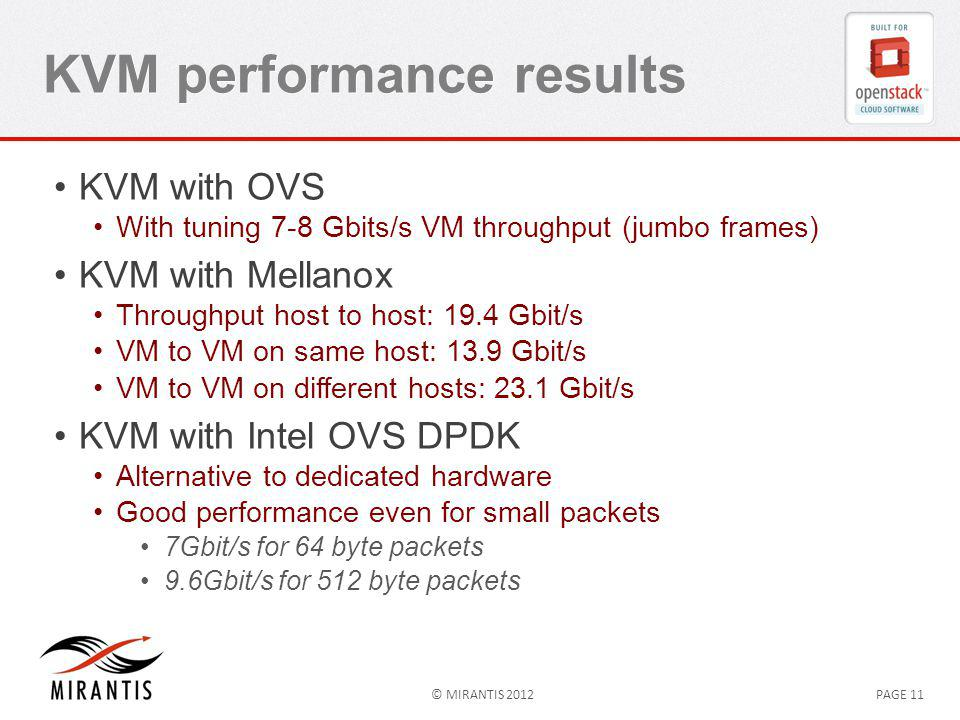 © MIRANTIS 2012PAGE 11 KVM performance results KVM with OVS With tuning 7-8 Gbits/s VM throughput (jumbo frames) KVM with Mellanox Throughput host to host: 19.4 Gbit/s VM to VM on same host: 13.9 Gbit/s VM to VM on different hosts: 23.1 Gbit/s KVM with Intel OVS DPDK Alternative to dedicated hardware Good performance even for small packets 7Gbit/s for 64 byte packets 9.6Gbit/s for 512 byte packets