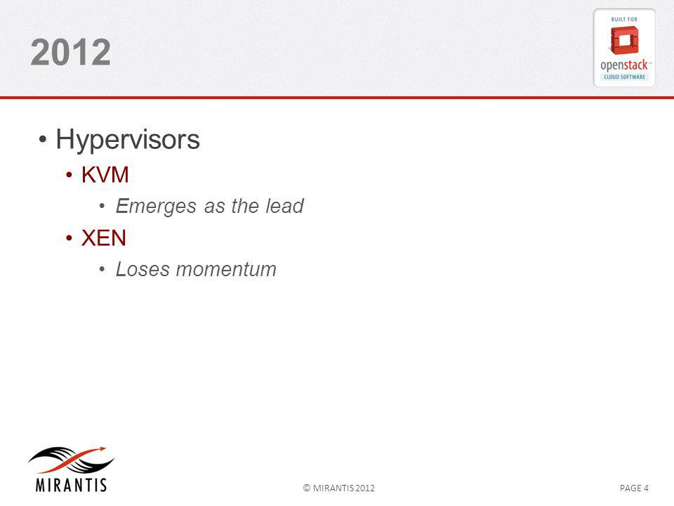 © MIRANTIS 2012PAGE 4 2012 Hypervisors KVM Emerges as the lead XEN Loses momentum