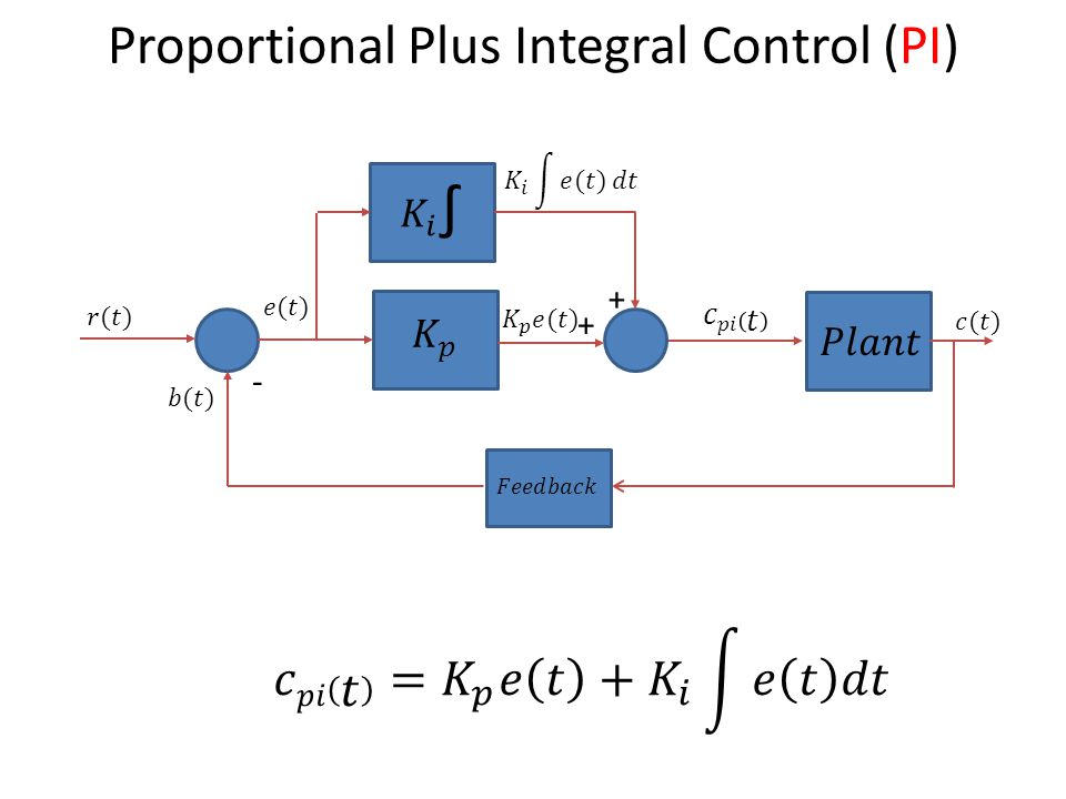 12 Proportional Plus Integral Control (PI) - + +