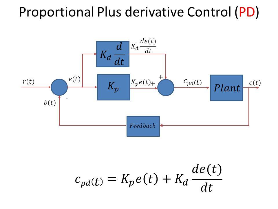 14 Proportional Plus derivative Control (PD) - + +