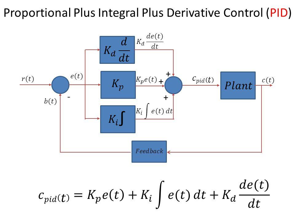 18 Proportional Plus Integral Plus Derivative Control (PID) - + + +