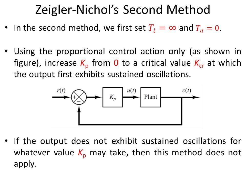 Zeigler-Nichols Second Method
