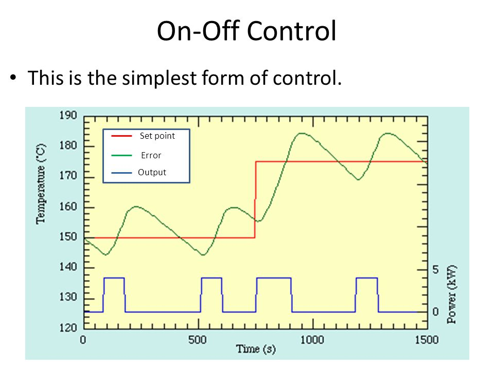 On-Off Control This is the simplest form of control. Set point Error Output