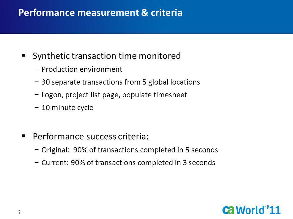 Performance measurement & criteria 6 Synthetic transaction time monitored Production environment 30 separate transactions from 5 global locations Logo