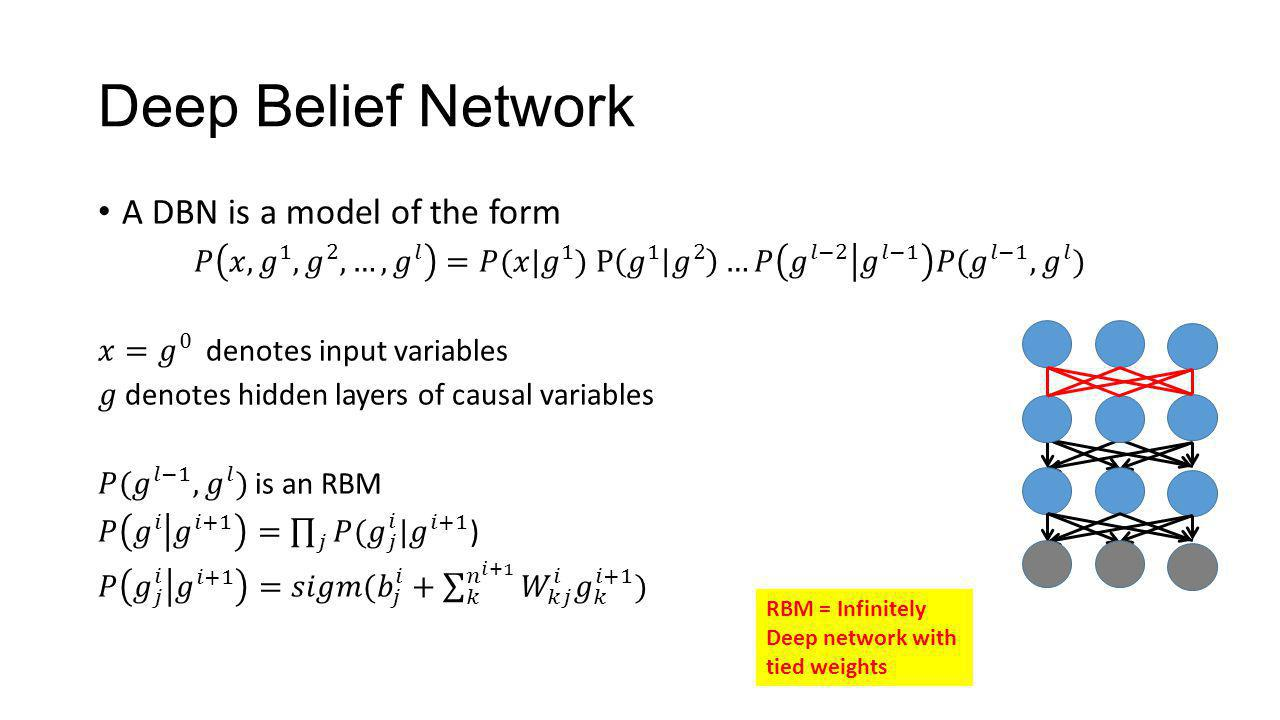 RBM = Infinitely Deep network with tied weights