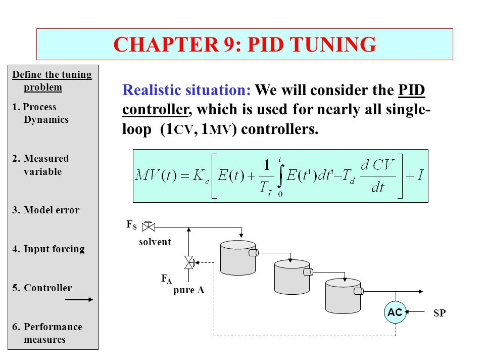 CHAPTER 9: PID TUNING Define the tuning problem 1. Process Dynamics 2.Measured variable 3.Model error 4.Input forcing 5.Controller 6.Performance measu