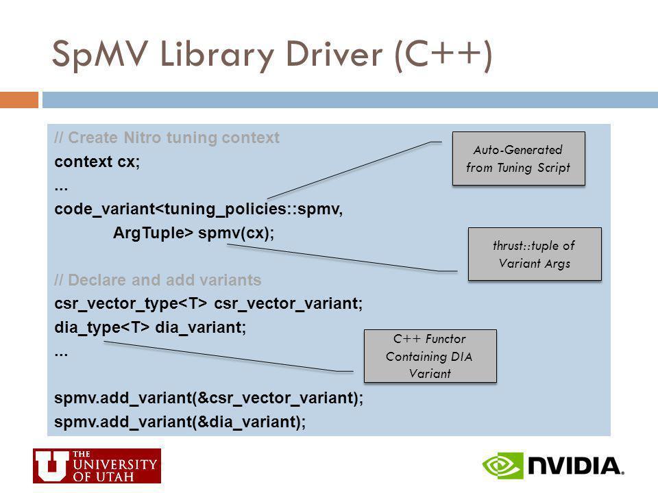 SpMV Library Driver (C++) // Create Nitro tuning context context cx;... code_variant<tuning_policies::spmv, ArgTuple> spmv(cx); // Declare and add var