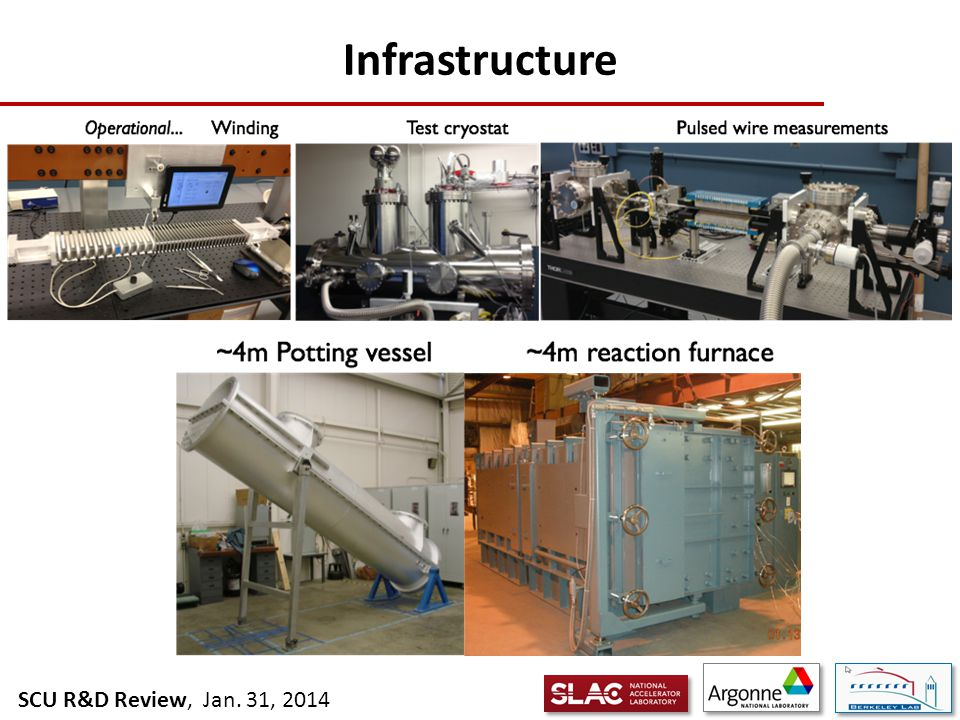 SCU R&D Review, Jan. 31, 2014 Infrastructure