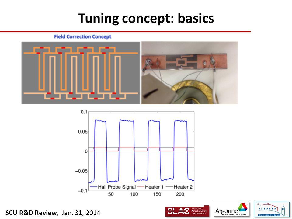 SCU R&D Review, Jan. 31, 2014 Tuning concept - improvements