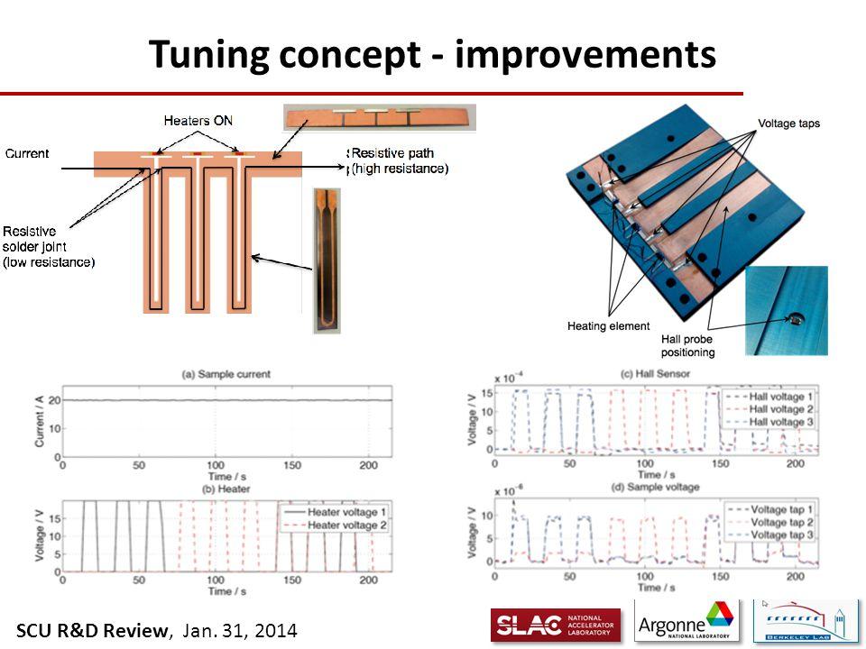 SCU R&D Review, Jan. 31, 2014 Infrastructure