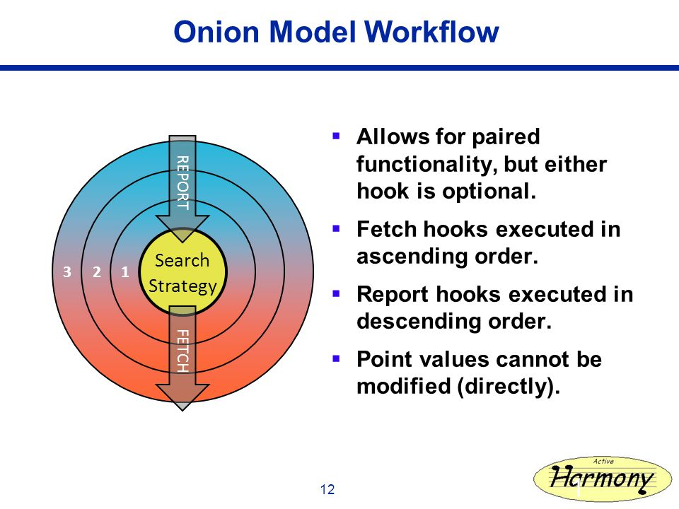 12 Onion Model Workflow Allows for paired functionality, but either hook is optional.