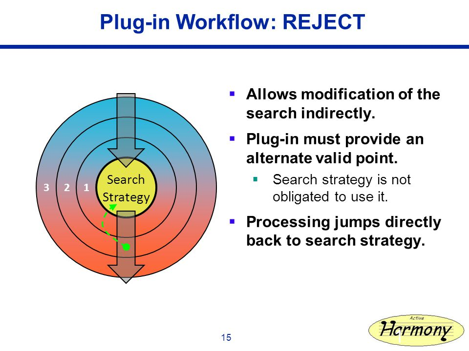 15 Plug-in Workflow: REJECT Allows modification of the search indirectly.