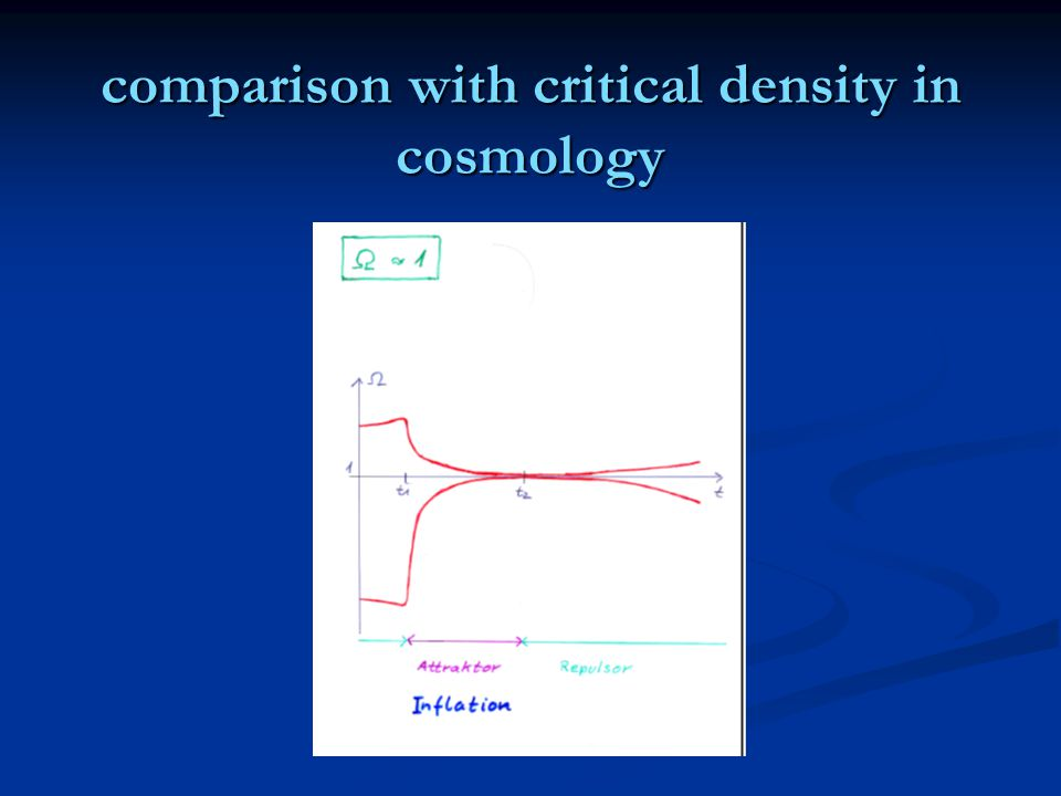 comparison with critical density in cosmology