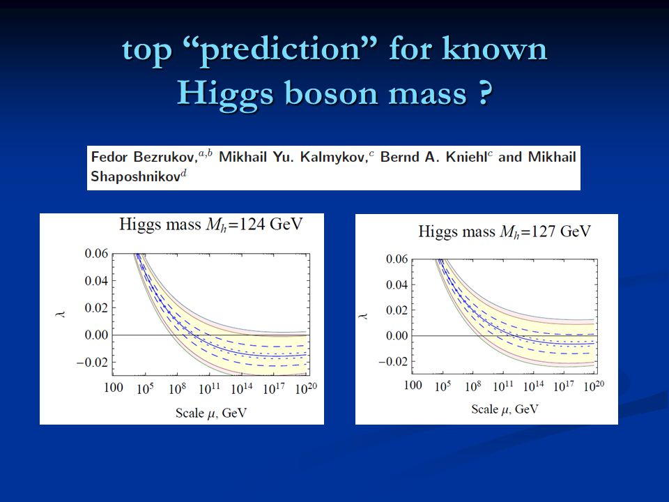 top prediction for known Higgs boson mass ?