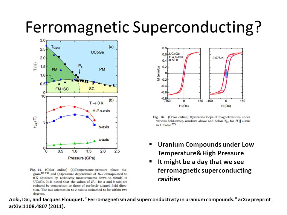 Uranium Compounds under Low Temperature& High Pressure It might be a day that we see ferromagnetic superconducting cavities Aoki, Dai, and Jacques Flouquet.