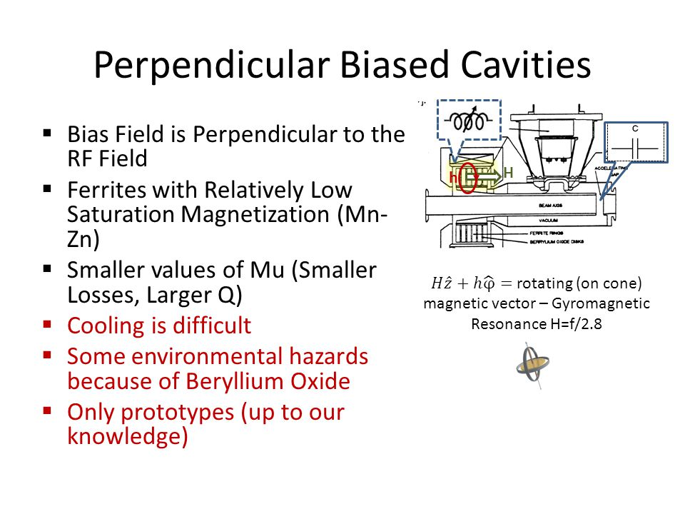 Perpendicular Biased Cavities Bias Field is Perpendicular to the RF Field Ferrites with Relatively Low Saturation Magnetization (Mn- Zn) Smaller values of Mu (Smaller Losses, Larger Q) Cooling is difficult Some environmental hazards because of Beryllium Oxide Only prototypes (up to our knowledge) H h