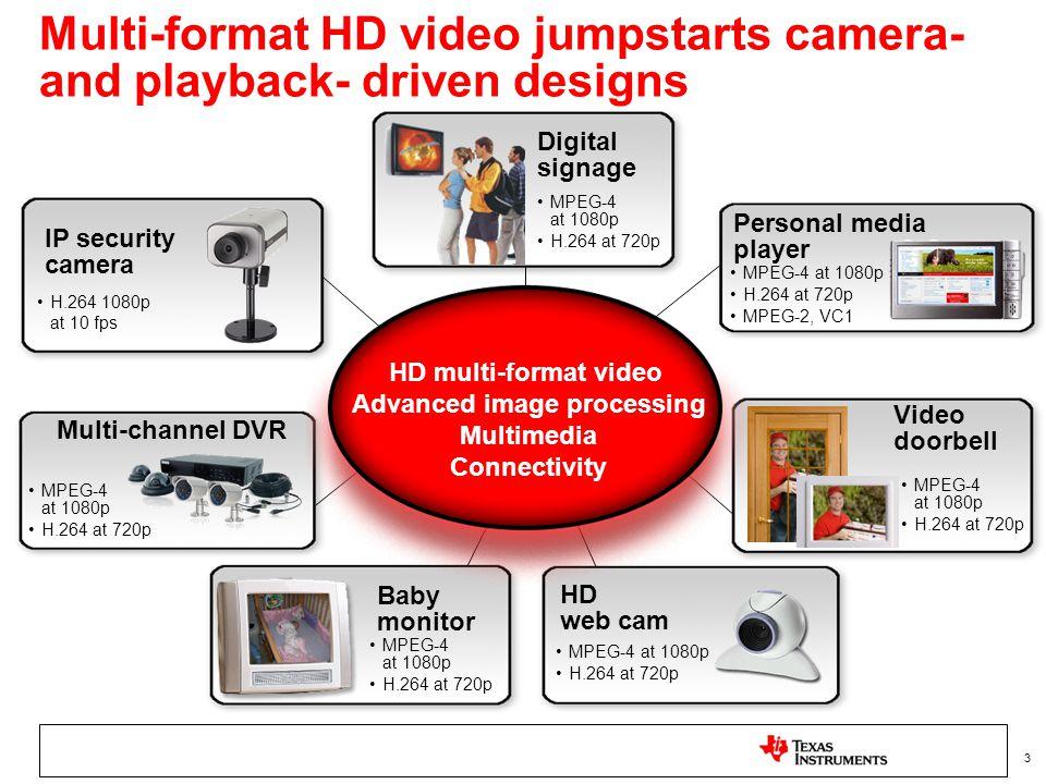 3 IP security camera Multi-format HD video jumpstarts camera- and playback- driven designs H.264 1080p at 10 fps Baby monitor MPEG-4 at 1080p H.264 at