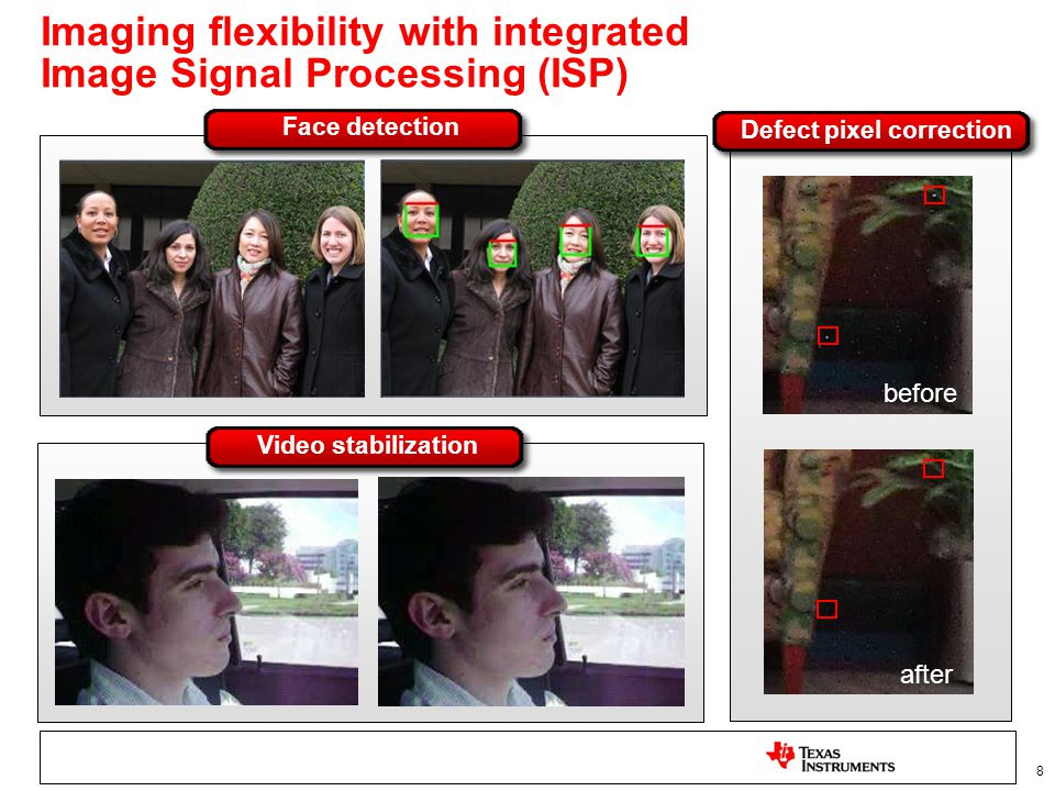 8 Imaging flexibility with integrated Image Signal Processing (ISP) Face detection Video stabilization before after Defect pixel correction