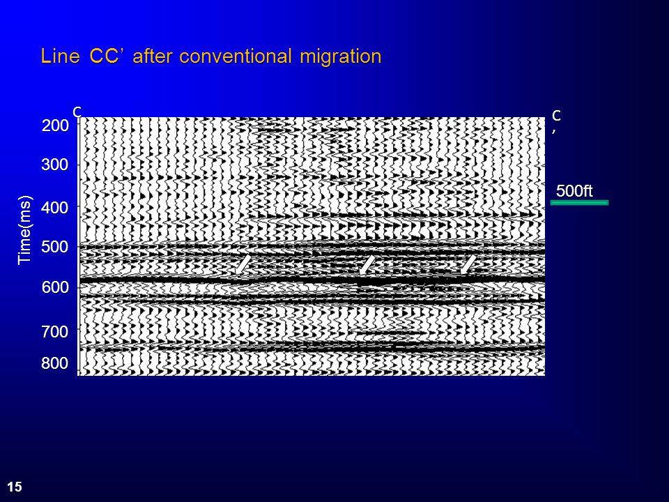 Line CC after conventional migration 200 200 300 300 400 400 500 500 600 600 700 700 800 800 Time(ms) C C 500ft 15