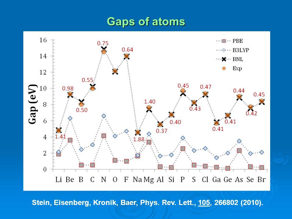 Gaps of atoms Stein, Eisenberg, Kronik, Baer, Phys. Rev. Lett., 105, 266802 (2010).
