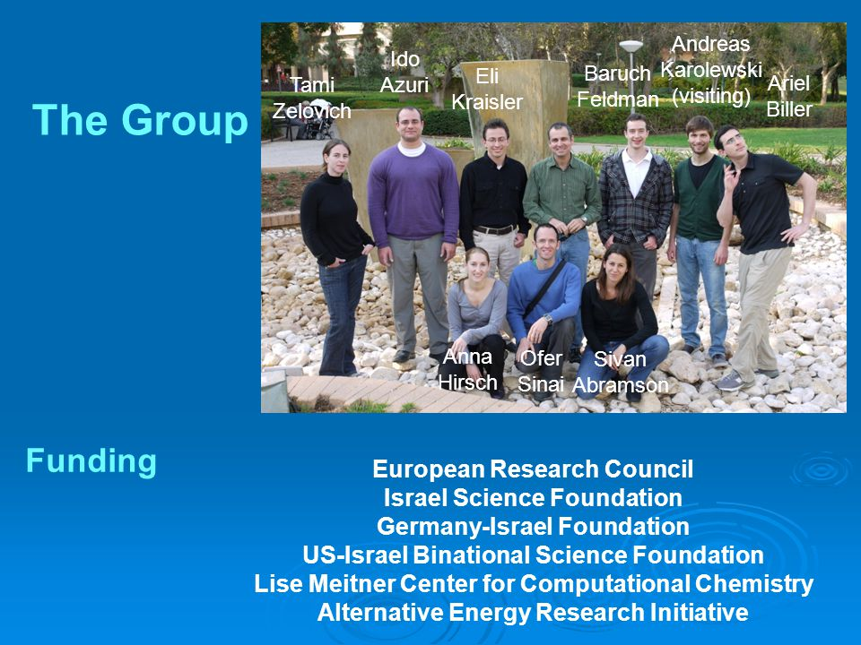 The Group Funding European Research Council Israel Science Foundation Germany-Israel Foundation US-Israel Binational Science Foundation Lise Meitner C