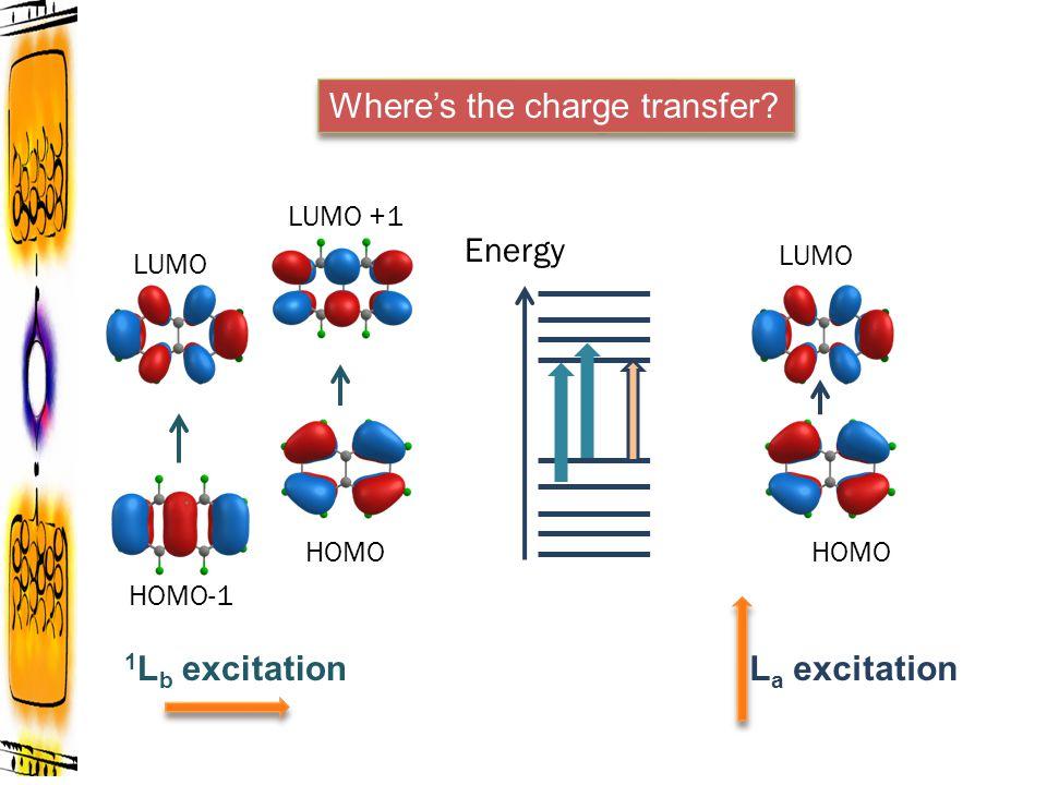HOMO-1 HOMO LUMO LUMO +1 Energy LUMO HOMO 1 L b excitationL a excitation Wheres the charge transfer?