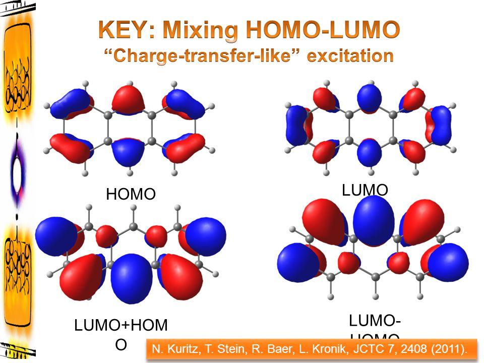 HOMO LUMO LUMO- HOMO LUMO+HOM O N. Kuritz, T. Stein, R. Baer, L. Kronik, JCTC 7, 2408 (2011).