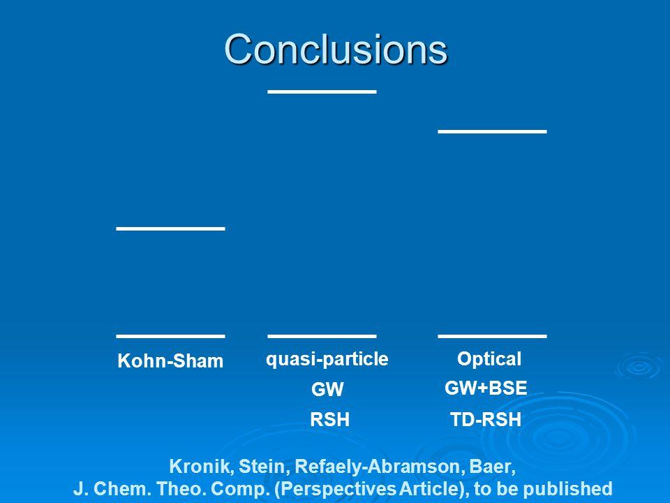 Conclusions Kohn-Sham quasi-particleOptical GW GW+BSE RSHTD-RSH Kronik, Stein, Refaely-Abramson, Baer, J.