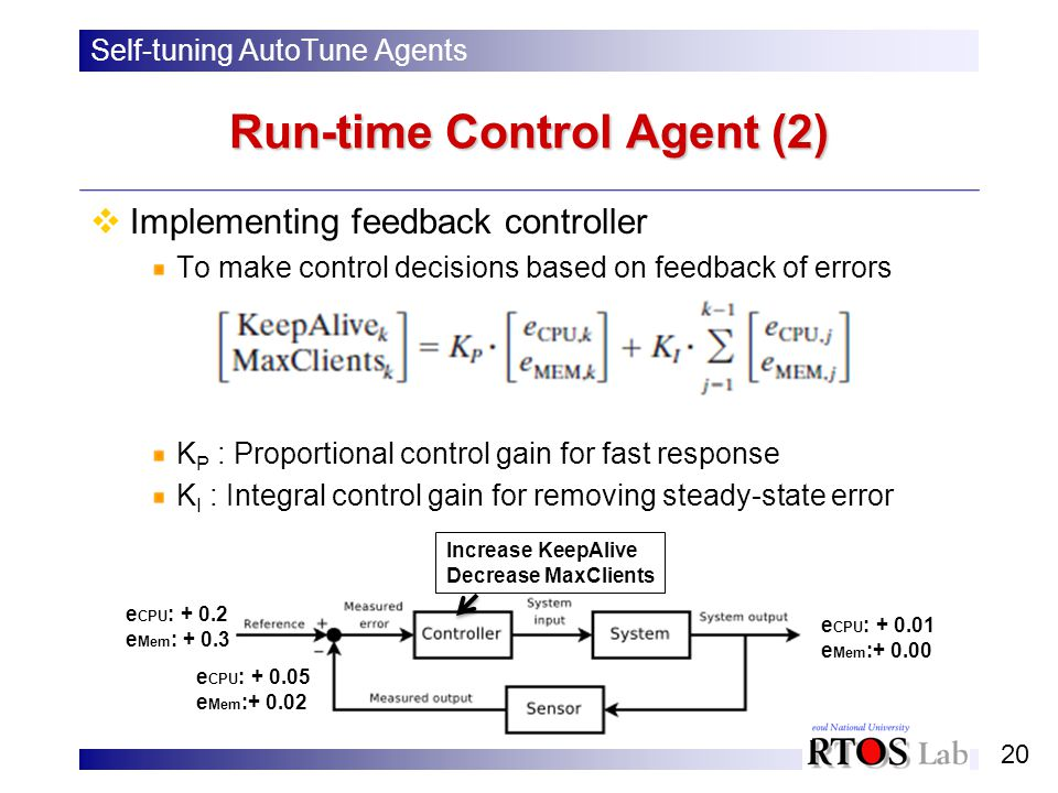 20 Run-time Control Agent (2) Self-tuning AutoTune Agents Implementing feedback controller To make control decisions based on feedback of errors K P : Proportional control gain for fast response K I : Integral control gain for removing steady-state error e CPU : + 0.2 e Mem : + 0.3 e CPU : + 0.1 e Mem :+ 0.1 Increase KeepAlive Decrease MaxClients e CPU : + 0.05 e Mem :+ 0.02 e CPU : + 0.1 e Mem :+ 0.1 e CPU : + 0.05 e Mem :+ 0.02 e CPU : + 0.01 e Mem :+ 0.00