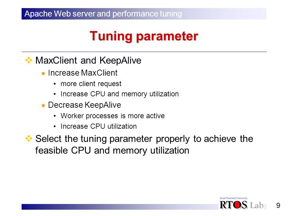 20 Run-time Control Agent (2) Self-tuning AutoTune Agents Implementing feedback controller To make control decisions based on feedback of errors K P : Proportional control gain for fast response K I : Integral control gain for removing steady-state error e CPU : + 0.2 e Mem : + 0.3 e CPU : + 0.1 e Mem :+ 0.1 Increase KeepAlive Decrease MaxClients e CPU : + 0.05 e Mem :+ 0.02 e CPU : + 0.1 e Mem :+ 0.1 e CPU : + 0.05 e Mem :+ 0.02 e CPU : + 0.01 e Mem :+ 0.00